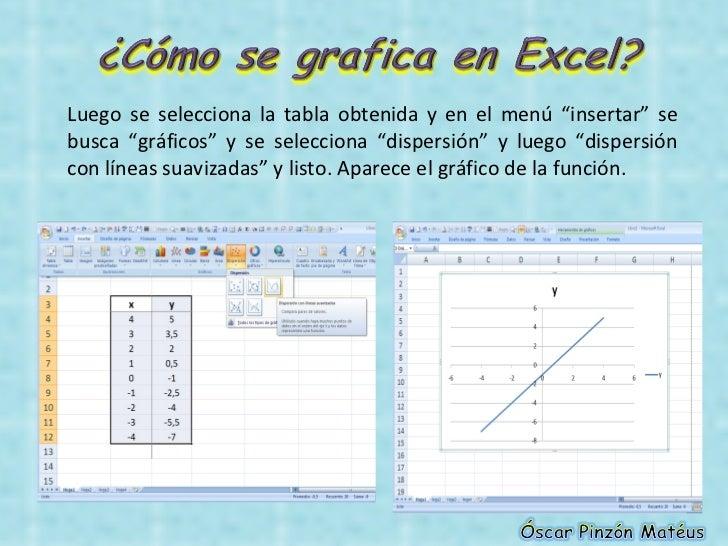 Cómo se grafica una función lineal en excel