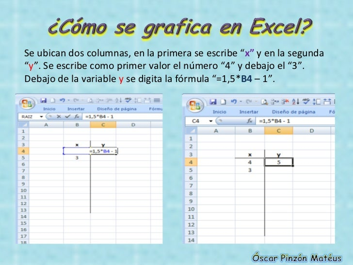 C mo se grafica una funci n lineal en excel for Como hacer una nomina en excel con formulas