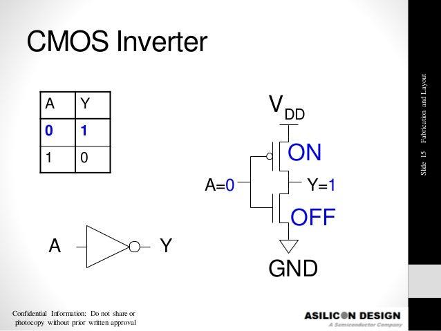 cmos fabrication layout v2