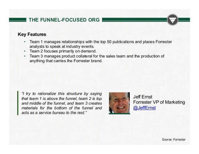 THE FUNNEL-FOCUSED ORG Key Features • Team 1 manages relationships with the top 50 publications and places Forrester anal...