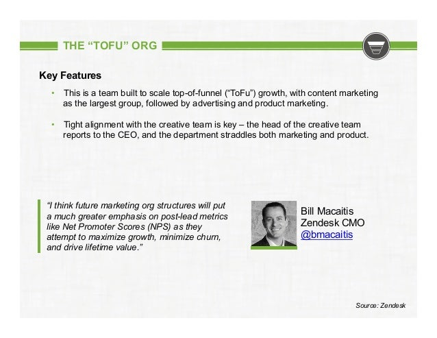 """THE """"TOFU"""" ORG Key Features • This is a team built to scale top-of-funnel (""""ToFu"""") growth, with content marketing as the ..."""
