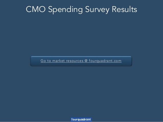 Go to market resources @ fourquadrant.com CMO Spending Survey Results