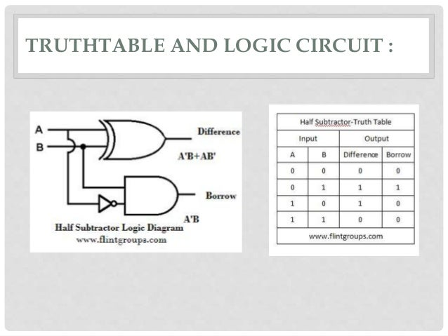 Logic Diagram Of 4 To 1 Multiplexer - All Wiring Diagram on encoder logic, decoder logic, full adder logic,