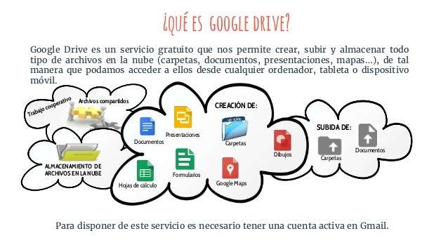 Manual básico de Google Drive Slide 2