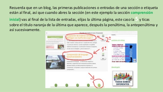 Recuerda que en un blog, las primeras publicaciones o entradas de una sección o etiqueta están al final, así que cuando ab...