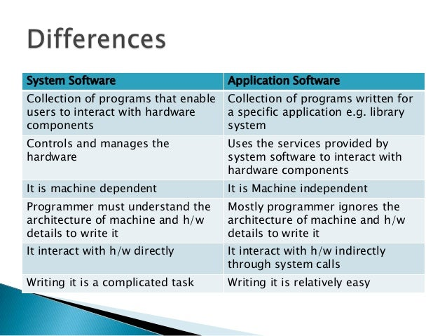 distinguish between operating system and application software