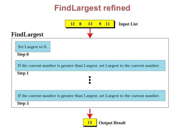 Closest pair of points problem