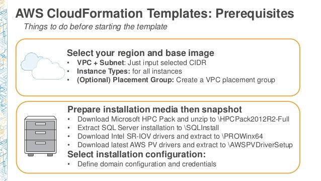 CMP306) Dynamic, On-Demand Windows HPC Clusters On AWS