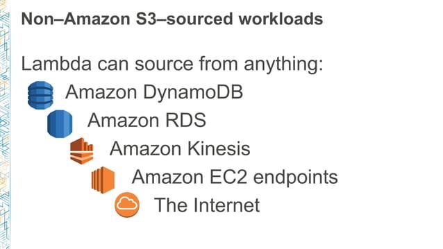 Non–Amazon S3–sourced workloads Lambda can source from anything: Amazon DynamoDB Amazon RDS Amazon Kinesis Amazon EC2 endp...