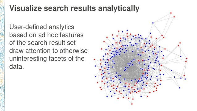 Visualize search results analytically User-defined analytics based on ad hoc features of the search result set draw attent...