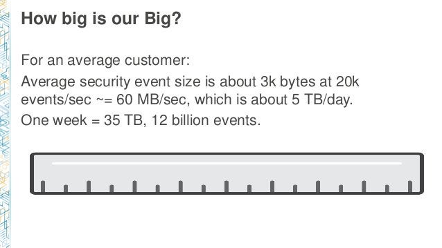 How big is our Big? For an average customer: Average security event size is about 3k bytes at 20k events/sec ~= 60 MB/sec,...