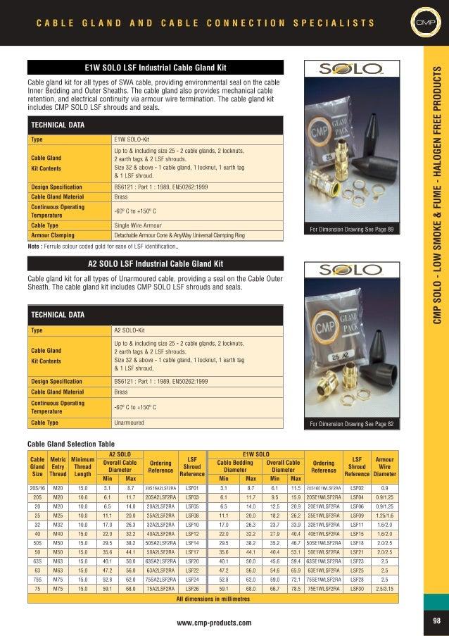 cmp cable gland catalogue pdf