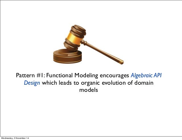 Functional Patterns in Domain Modeling