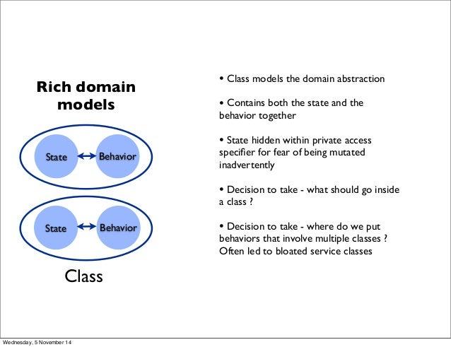 Functional Patterns in Domain Modeling Slide 3