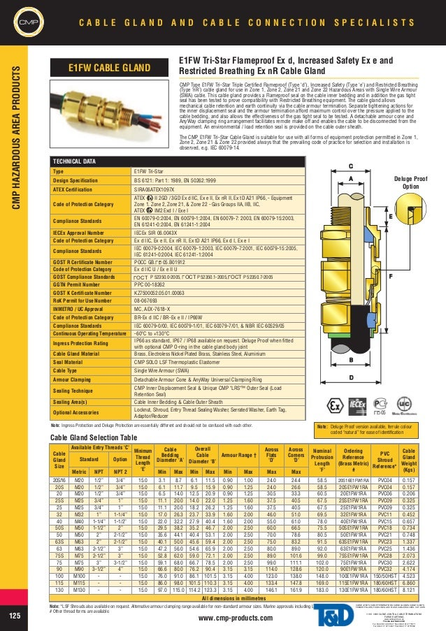 CABLE GLAND AND CABLE CONNECTION SPECIALISTS  CMP HAZARDOUS AREA PRODUCTS  CMP  E1FW Tri-Star Flameproof Ex d, Increased S...