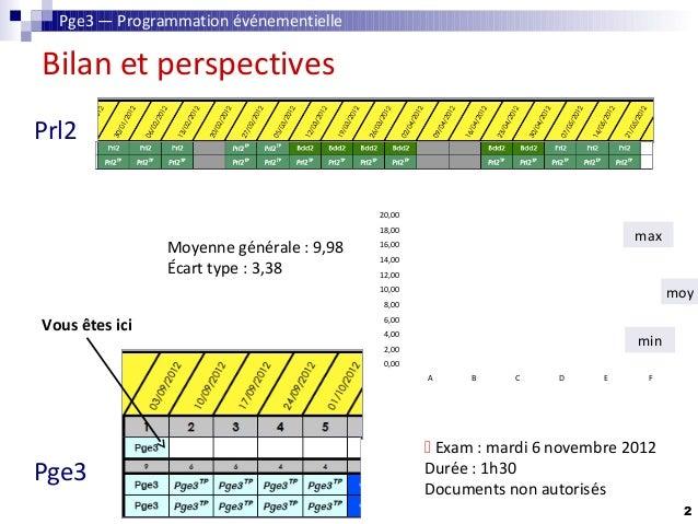 Programmation événementielle avec Windev Slide 2