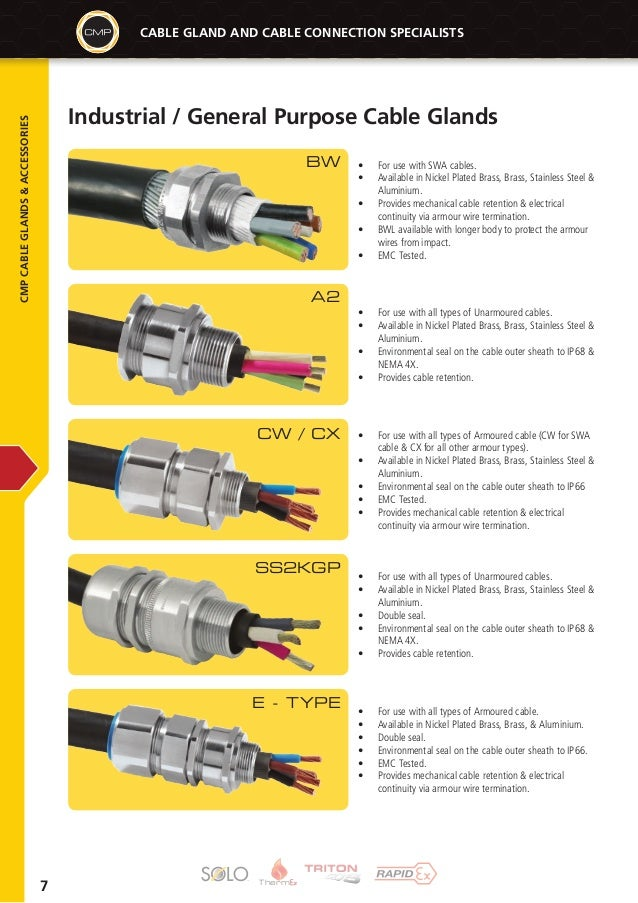 CMP CABLE GLANDS