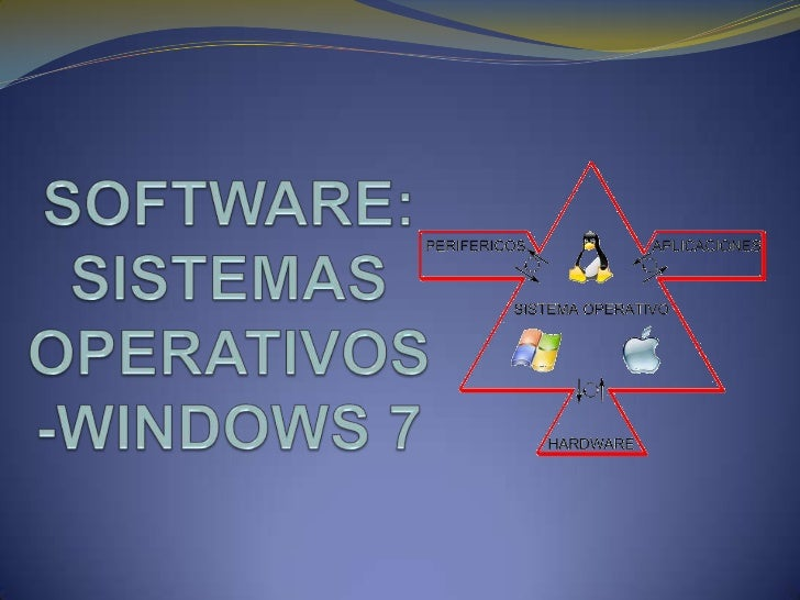 SOFTWARE: SISTEMAS OPERATIVOS -WINDOWS 7<br />
