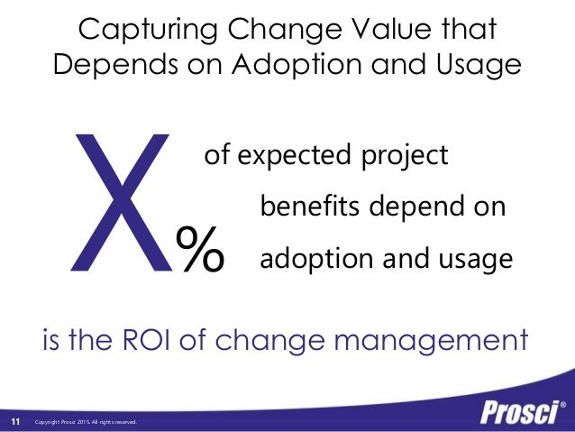 Copyright Prosci 2015. All rights reserved. Capturing Change Value that Depends on Adoption and Usage % of expected projec...