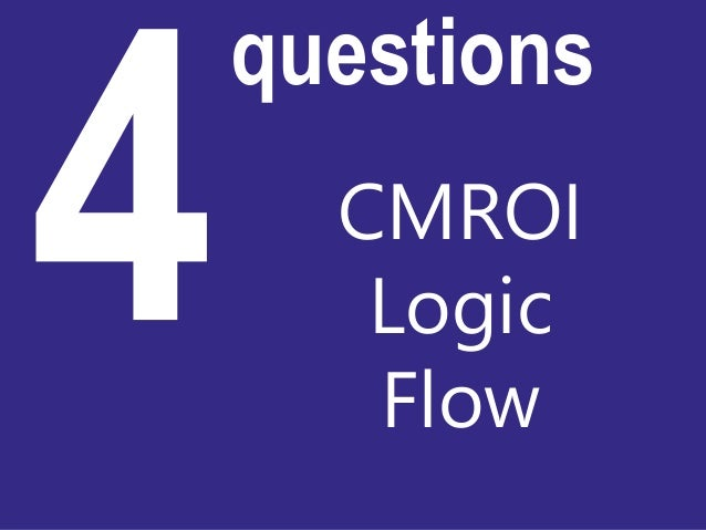 Copyright Prosci 2015. All rights reserved.12 CMROI Logic Flow questions