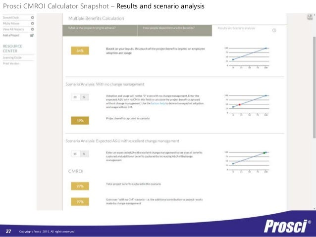Copyright Prosci 2015. All rights reserved. Screenshot 27 Prosci CMROI Calculator Snapshot – Results and scenario analysis