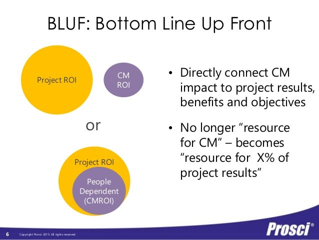 Copyright Prosci 2015. All rights reserved. BLUF: Bottom Line Up Front • Directly connect CM impact to project results, be...