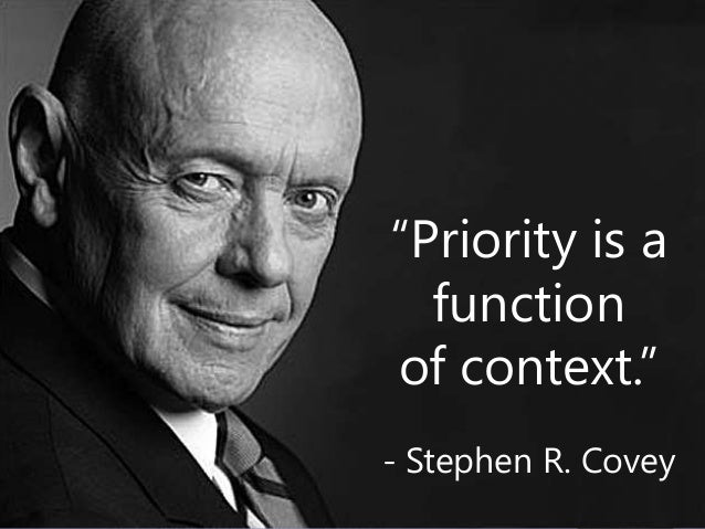 """Copyright Prosci 2015. All rights reserved.7 """"Priority is a function of context."""" - Stephen R. Covey"""