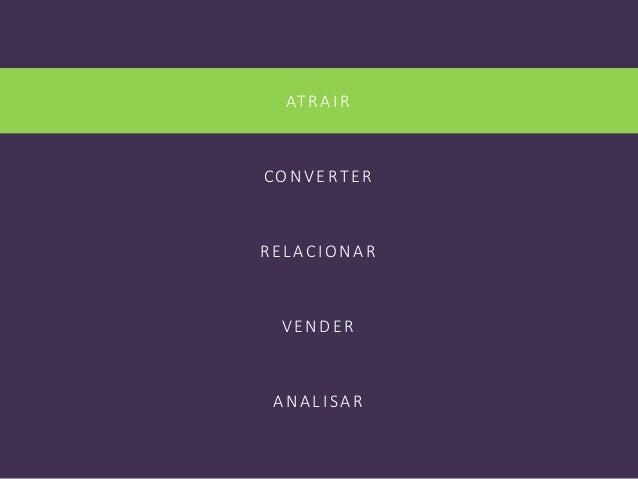 O primeiro passo é atrair visitantes para os canais da empresa: Produção de conteúdo (Blog) Otimização de conteúdo (SEO) C...