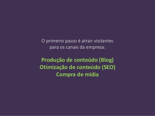 Produção de conteúdo: mapear os conteúdos relevantes para o público-alvo e oferecê-los em um blog abre um canal para o púb...