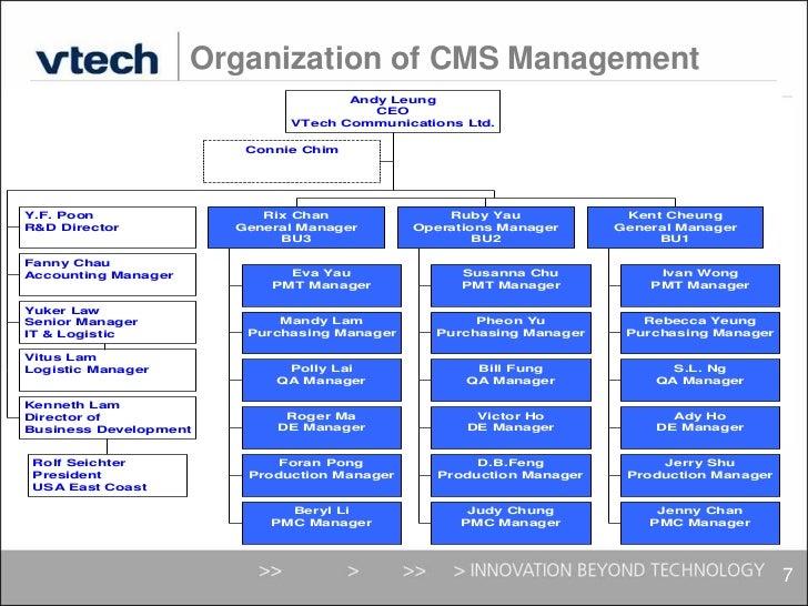 vtech manager
