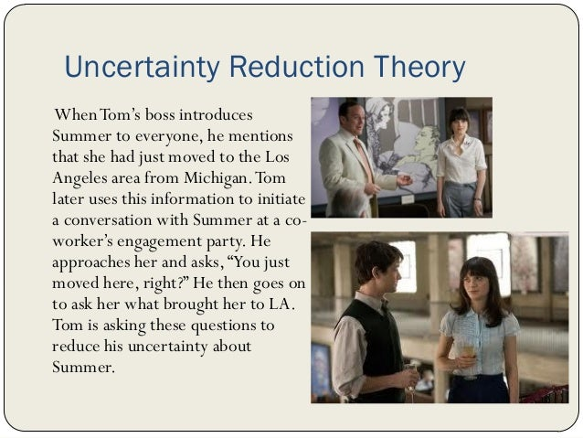 reducing uncertainty theory This inability to integrate motivation to reduce uncertainty into uncertainty reduction theory can be attributed to the consistent failure to find support for.