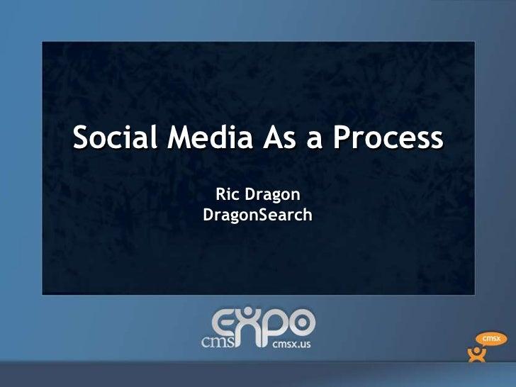 Social Media As a Process         Ric Dragon        DragonSearch