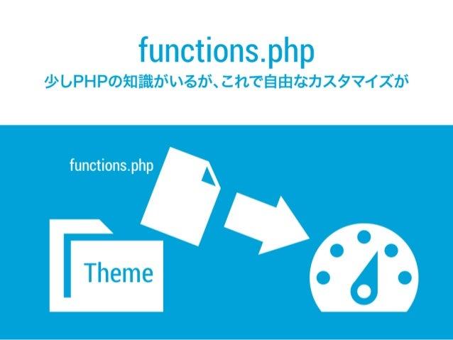 functions.php functions.php 少しPHPの知識がいるが、これで自由なカスタマイズが Theme