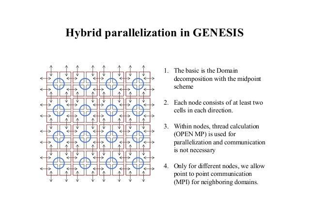 CMSI計算科学技術特論A (2015) 第13回 Parallelization of