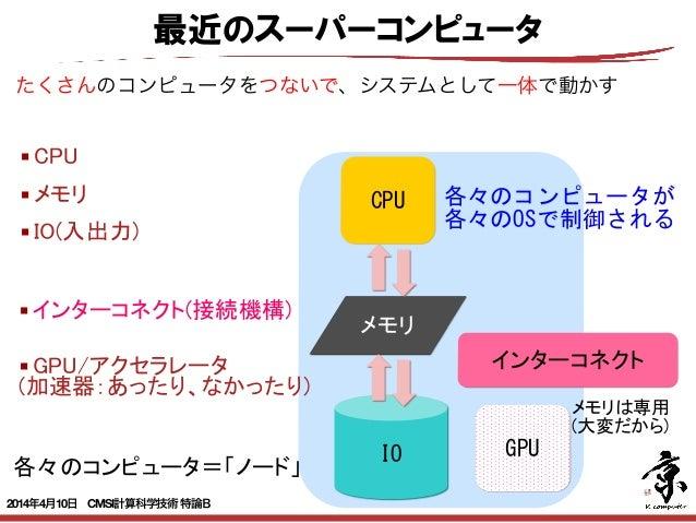CMSI計算科学技術特論B(1) スーパーコンピュータとアプリケーションの性能