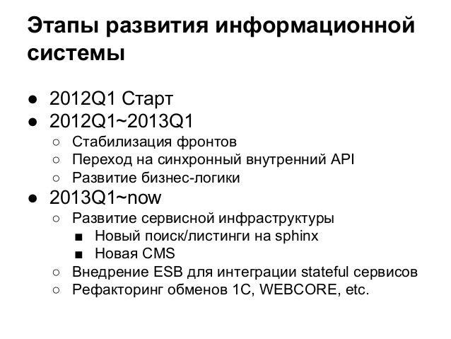 ● 2012Q1 Старт ● 2012Q1~2013Q1 ○ Стабилизация фронтов ○ Переход на синхронный внутренний API ○ Развитие бизнес-логики ● 20...