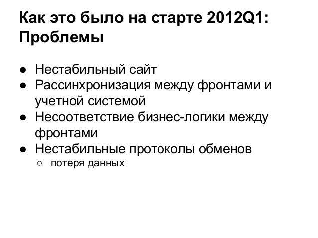Как это было на старте 2012Q1: Проблемы ● Нестабильный сайт ● Рассинхронизация между фронтами и учетной системой ● Несоотв...