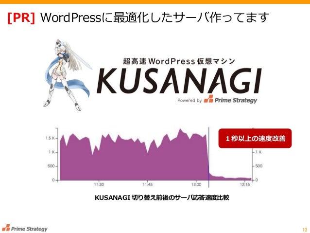 [PR] WordPressに最適化したサーバ作ってます 13 KUSANAGI 切り替え前後のサーバ応答速度比較 1秒以上の速度改善