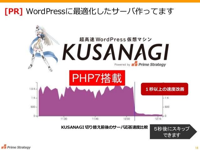 [PR] WordPressに最適化したサーバ作ってます 14 KUSANAGI 切り替え前後のサーバ応答速度比較 1秒以上の速度改善 5秒後にスキップ できます PHP7搭載