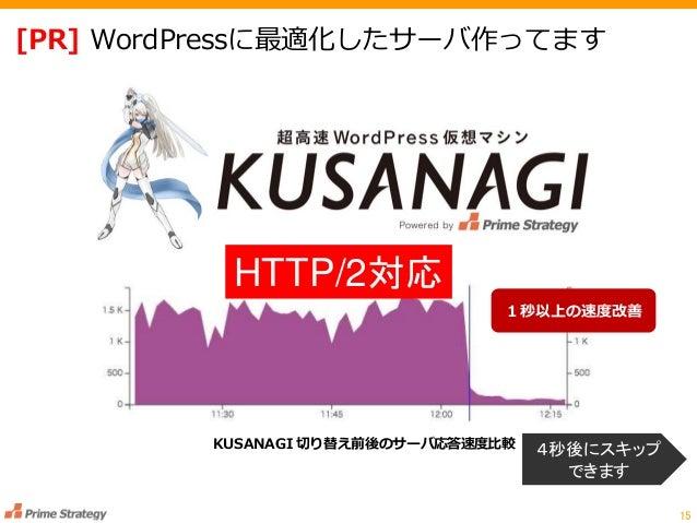 [PR] WordPressに最適化したサーバ作ってます 15 KUSANAGI 切り替え前後のサーバ応答速度比較 1秒以上の速度改善 4秒後にスキップ できます HTTP/2対応