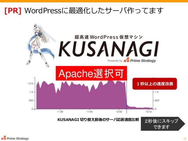 [PR] WordPressに最適化したサーバ作ってます 17 KUSANAGI 切り替え前後のサーバ応答速度比較 1秒以上の速度改善 2秒後にスキップ できます Apache選択可