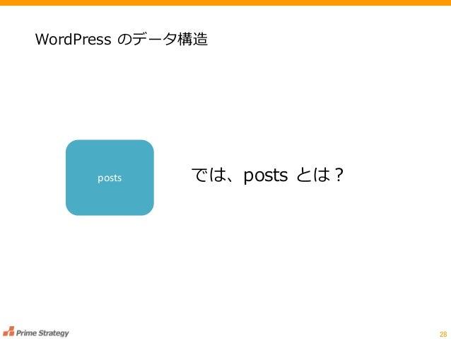 WordPress のデータ構造 28 では、posts とは?posts