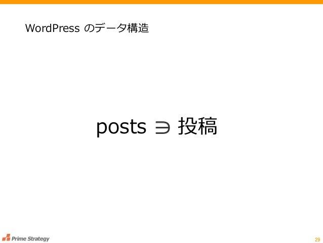 WordPress のデータ構造 29 posts ∋ 投稿