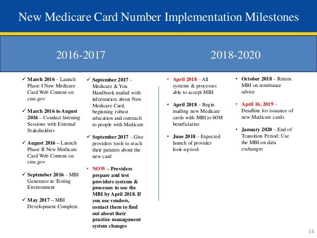 New Medicare Cards 2020.Cmsw New Medicare Card