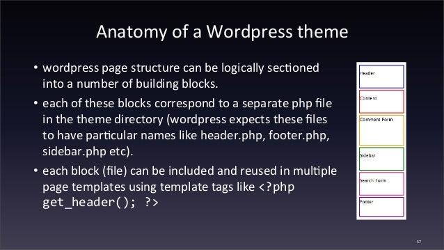 Content Management Systems (CMS) & WordPress theme development slideshare - 웹