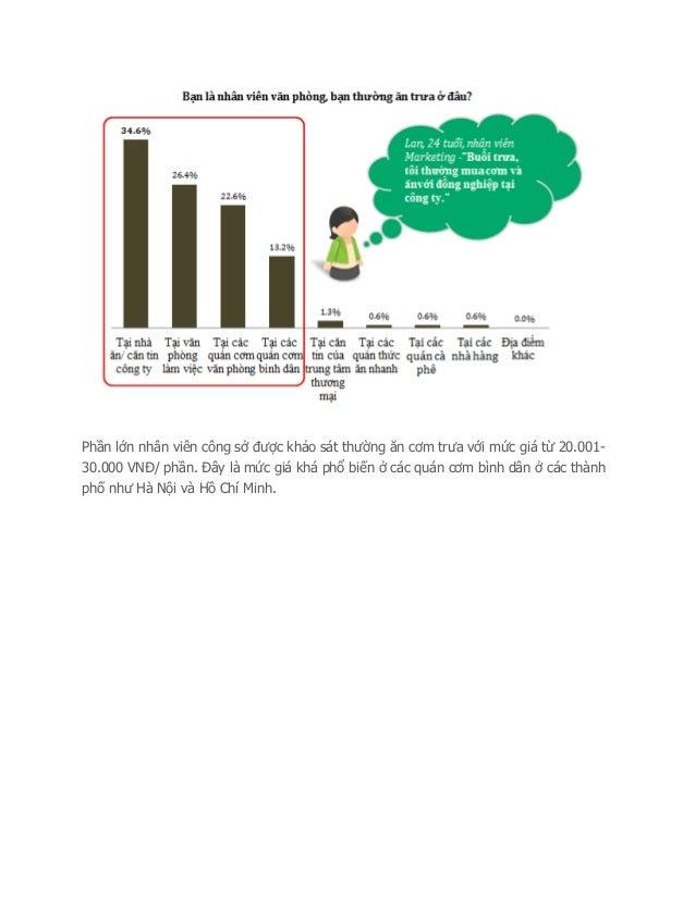 [Báo cáo 2012] Cơm trưa văn phòng của nhân viên công sở Slide 2