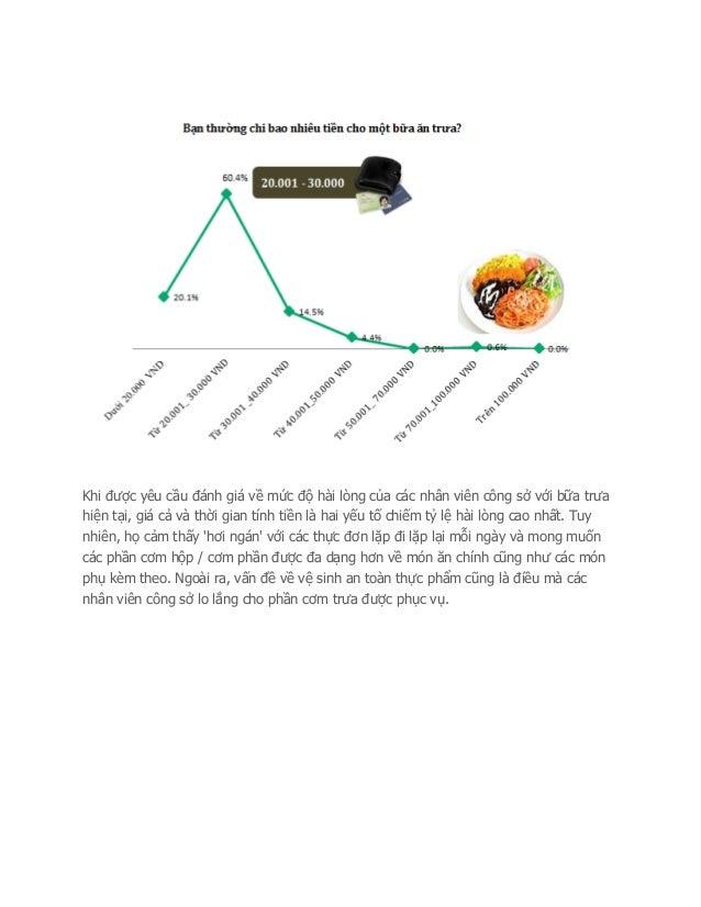 [Báo cáo 2012] Cơm trưa văn phòng của nhân viên công sở Slide 3