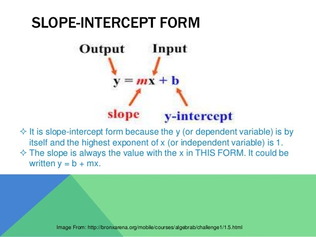 slope intercept form variables  Slope and Equations of Lines