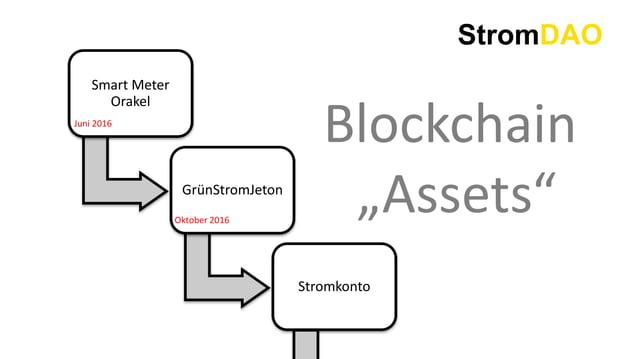 "StromDAO Smart Meter Orakel GrünStromJeton Stromkonto Blockchain ""Assets"" Juni 2016 Oktober 2016"
