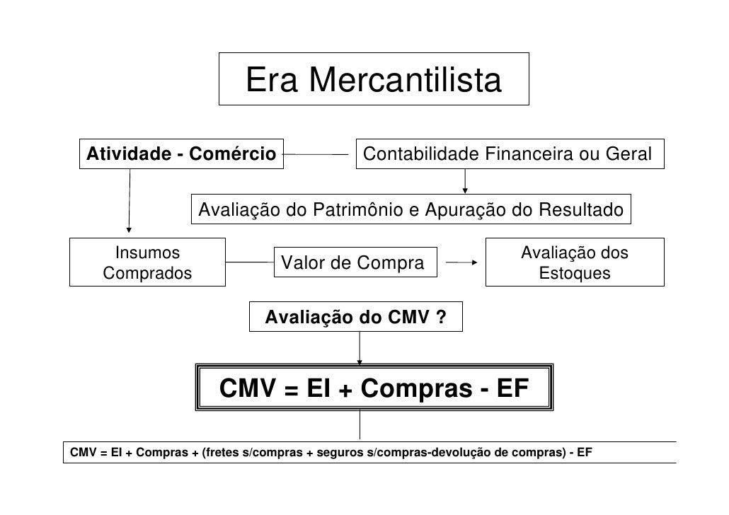 Era Mercantilista   Atividade - Comércio                         Contabilidade Financeira ou Geral                      Av...
